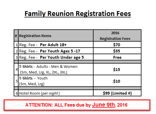 white castille family reunion wordpress site With family reunion letter with prices